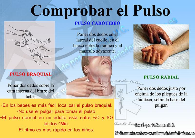 Comprobación del pulso