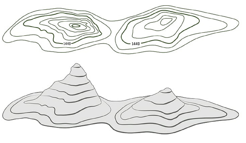 El-mapa-topogrfico-3