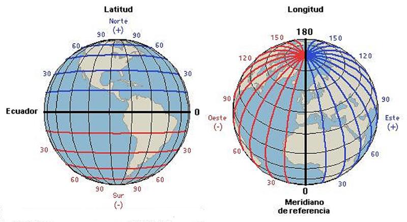 Sistemas-de-coordenadas-2[8279]
