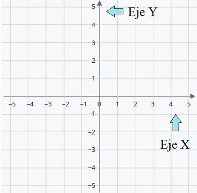 Coordenadas-rectangulares-y-polares-2